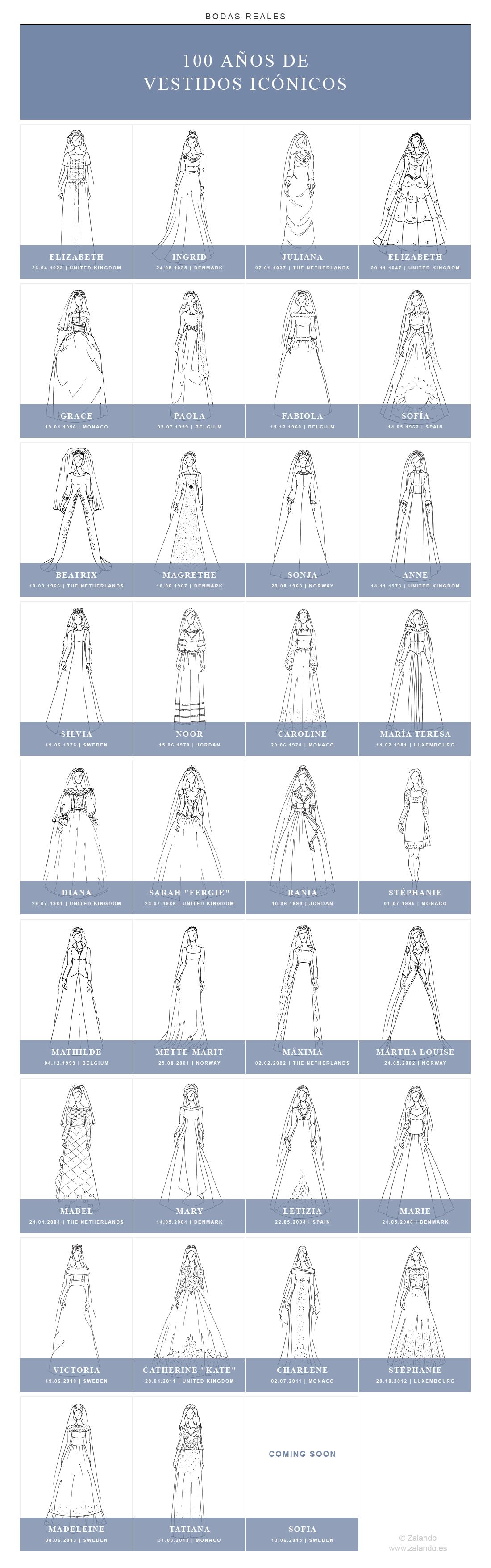 Zalando presenta 100 años de vestidos icónicos de la realeza