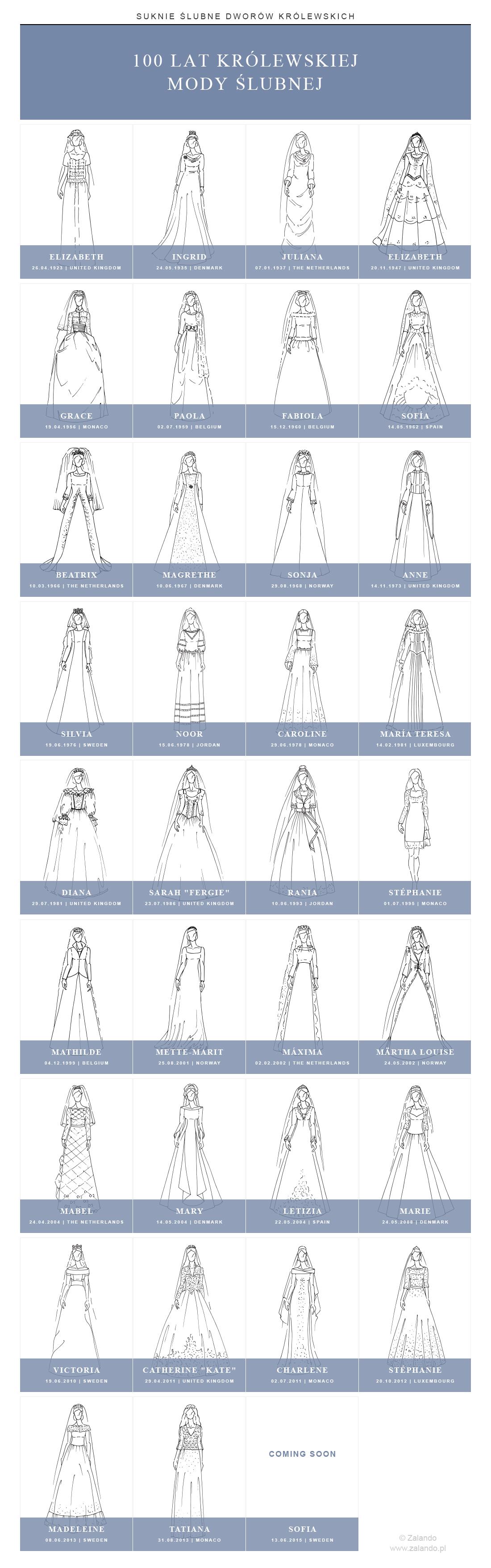 ZALANDO prezentuje najpiękniejsze suknie ślubne europejskich dworów królewskich