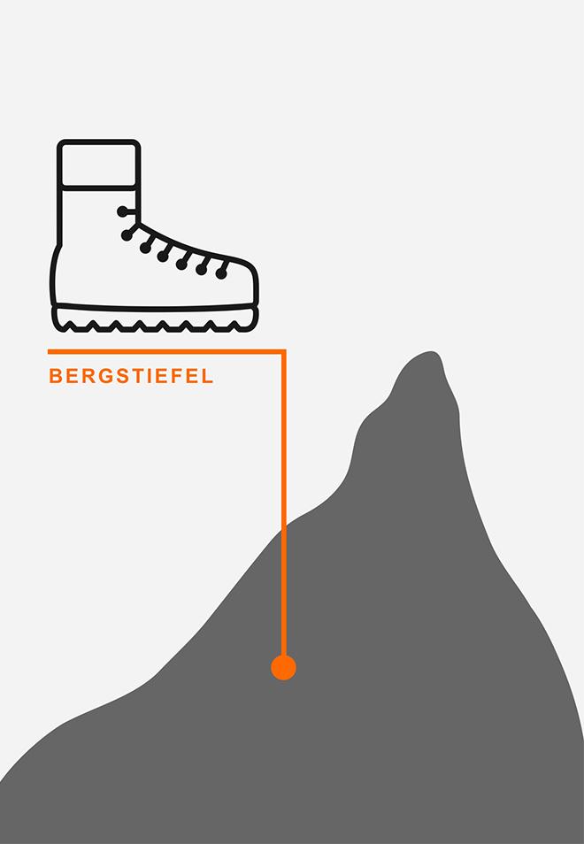 Gletscher und Eisregionen mit Bergstiefeln